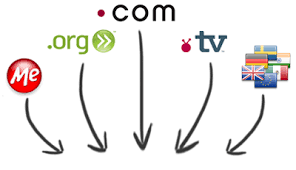 Domain Registrar For International Extensions & Country Code ...