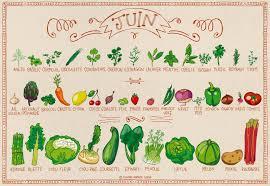 """Résultat de recherche d'images pour """"fruits et légumes avril"""""""
