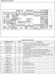 1987 buick lesabre fuse box diagram 1987 wiring diagrams online