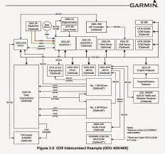 garmin gps antenna wiring diagram garmin image craig s sling 4 build log avionics electrical on garmin gps antenna wiring diagram