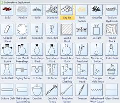 lab software aids in teaching chemistrylaboratory equipment shapes