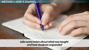 reflection questions definition and examples video lesson what is reflective teaching definition methods