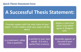 persuasive thesis statement examples that arepersuasive  screen shot    at