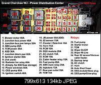similiar 2005 jeep grand cherokee window relay keywords grand caravan wiring diagram 2004 jeep grand cherokee power window