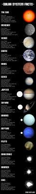 ideas about information about solar system facts about the sun planets and dwarf planets in the solar system