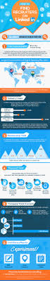 how to recruiters on linkedin infographic avidcareerist search string