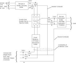 transfer switch wiring diagram wiring diagram for a transfer switch the wiring diagram generator transfer switch wiring schematic nilza wiring