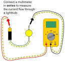 How to measure dc amps with multimeter