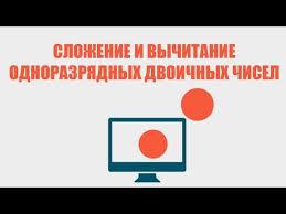 Видеозаписи Александра Левченко | ВКонтакте