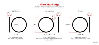<b>Beginner's Guide</b> to <b>Wheel</b> Sizing - Evans Cycles