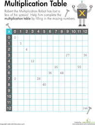 3rd Grade Multiplication Worksheets & Free Printables | Education.comThird Grade Multiplication Worksheets and Printables