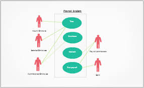 best images of create uml diagram online   concept map diagram    use case diagram