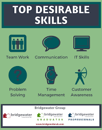 job skills list uk resume samples writing guides for all job skills list uk job skills employment and business programs and supports for more information about
