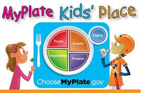 <b>Kids</b> | ChooseMyPlate