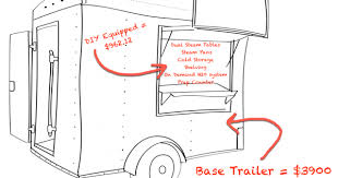 How To Build A <b>Concession Trailer</b> / <b>Food</b> Trailer - DIY - Less Than ...