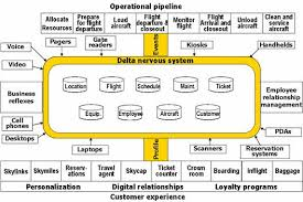 images about infographics on pinterest   system architecture        images about infographics on pinterest   system architecture diagram  enterprise architecture and architecture diagrams