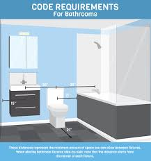 basic code requirements for bathrooms bathroom lighting rules
