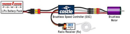 electronic speed controller basics electronic speed controller schematic