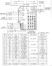 box dodge caravan fuse wiring diagrams online fuse box 02 dodge caravan fuse wiring diagrams online