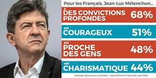 """Résultat de recherche d'images pour """"ifop fiducial match cnews sudradio"""""""
