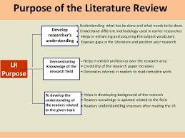 Cheap custom term papers pdf metricer