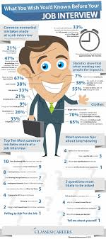job interview tips work wonders what you wish you d known before your job interview