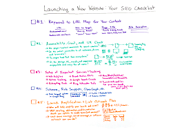 launching a new website your seo checklist whiteboard friday moz seo checklist when launching a new website