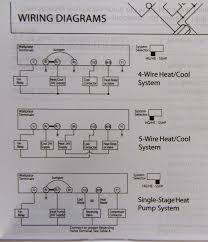 hunter thermostat wiring diagram hunter image hunter thermostat wiring diagram wiring diagram and hernes on hunter thermostat wiring diagram