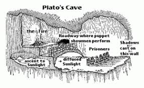plato    s allegory of the cave–does this allegory have relevance in    plato    s allegory of the cave