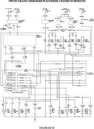 wiring diagram 1998 jeep grand cherokee the wiring diagram 2001 jeep cherokee ignition wiring diagram 2001 printable wiring diagram
