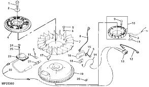 hp wiring diagram wiring diagram kohler 25 hp wiring image wiring wiring diagram for 16 hp kohler engine the