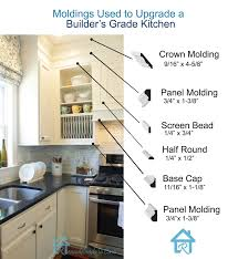 kitchen moldings: list of molding used to update the look of kitchen cabinets