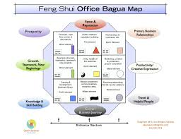 feng shui office bagua map bad feng shui house design