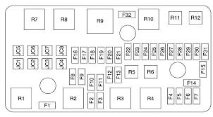 cadillac escalade fuse panel diagram 2007 cadillac dts fuse box 2007 wiring diagrams online