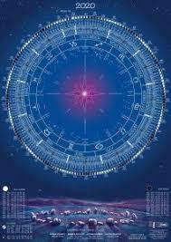 <b>Лунный календарь</b> на 2020: фазы Луны 2020, лунные дни