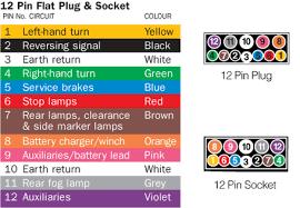 trailer wiring diagram pin round wiring diagram wiring diagram for 6 g trailer the