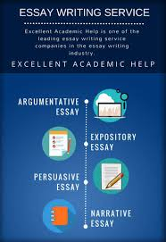 cheap essay writing service by expert essay writers