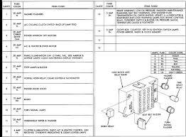 88 dodge dakota fuse box 88 wiring diagrams online