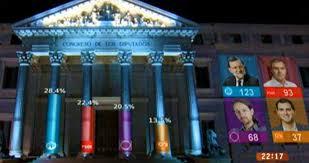 Risultati immagini per elezioni Spagna
