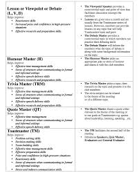 goodyear toastmasters goodyear toastmasters club meeting roles the list below helps to clarify the standard toastmasters roles including the benefits that one gain consistent practice enjoy
