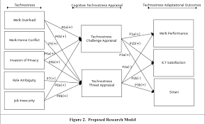 How to conduct a literature review  A literature review on knowledge     World Economic Forum