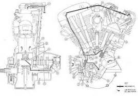 similiar harley davidson evolution motor diagram keywords harley davidson evolution engine diagram