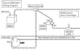 wiring diagram tractor wiring diagram alternator tractor image delco alternator wiring diagrams wiring diagram schematics on tractor wiring