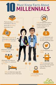 miami s top seo ppc and social media marketing agency how to millennials