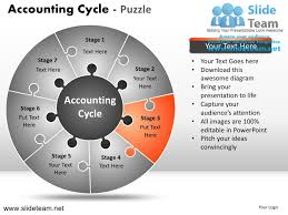 accounting cycle puzzle        accounting cycle