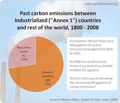But it is likely that emissions by      will mean rich countries have ended up using some     Gt  of the     total that is aimed for   or just over