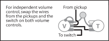 switchcraft way toggle switch com switchcraft 3 way toggle switch jplp wiring diagram horizontal line