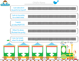 potty training in one day · boy potty training charts for train potty chart