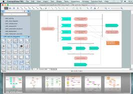 uml tool  amp  uml diagram examples   uml diagram types list   uml    all these types of uml diagrams can be fast and easy created   powerful conceptdraw pro software extended   special rapid uml solution from software