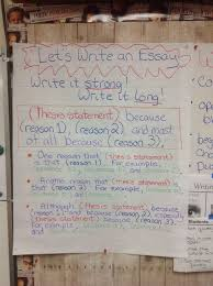 Best ideas about Literary Essay on Pinterest   Essay writing     SlidePlayer